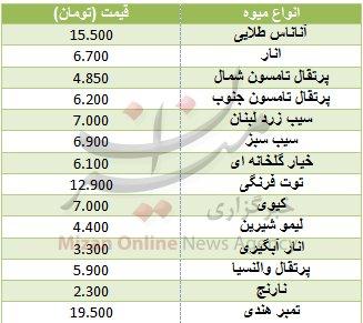 نرخ انواع میوه در بازار+جدول قیمت - 2