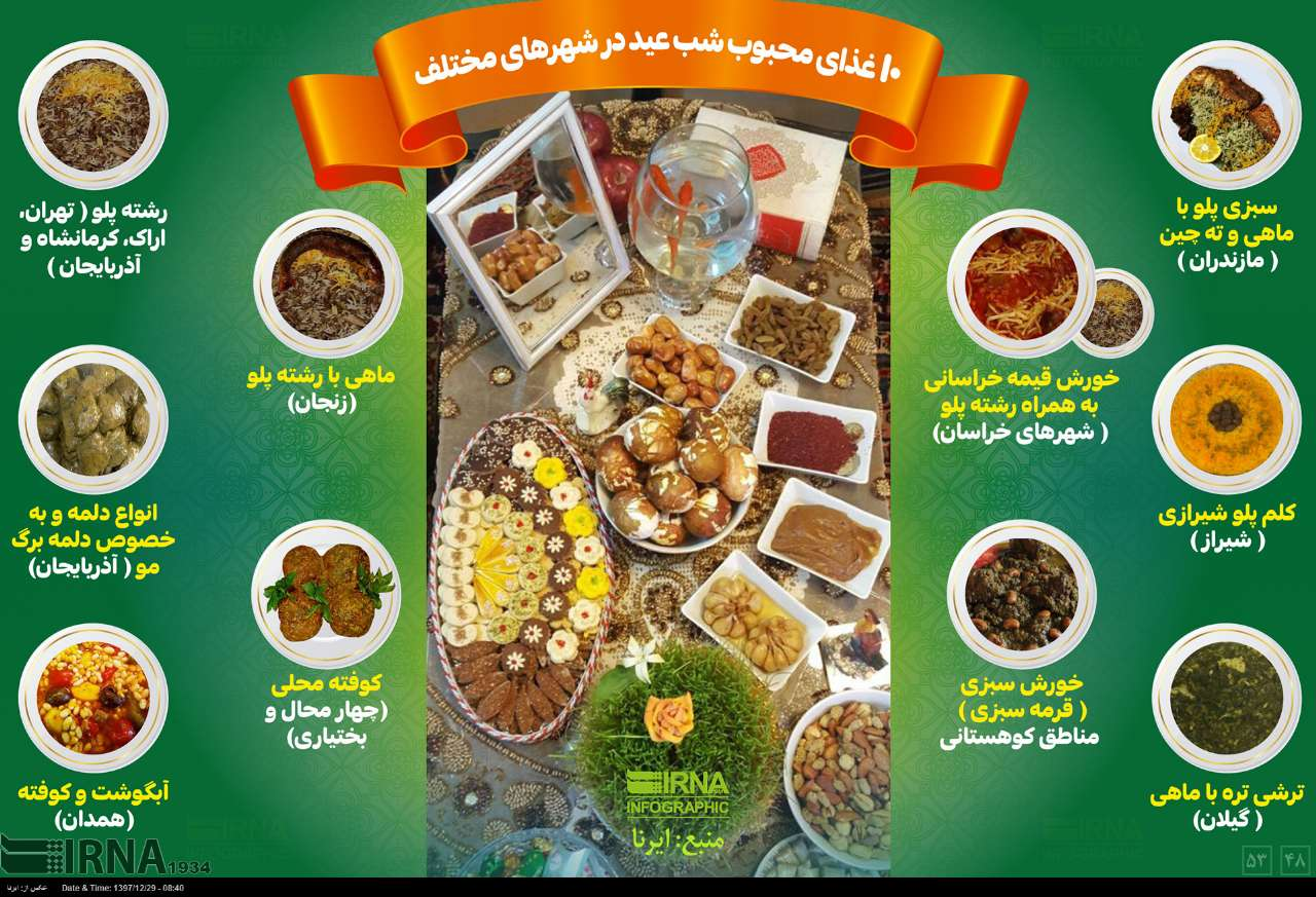 اینفوگرافی| ۱۰ غذای محبوب شب عید در شهرهای مختلف - 2