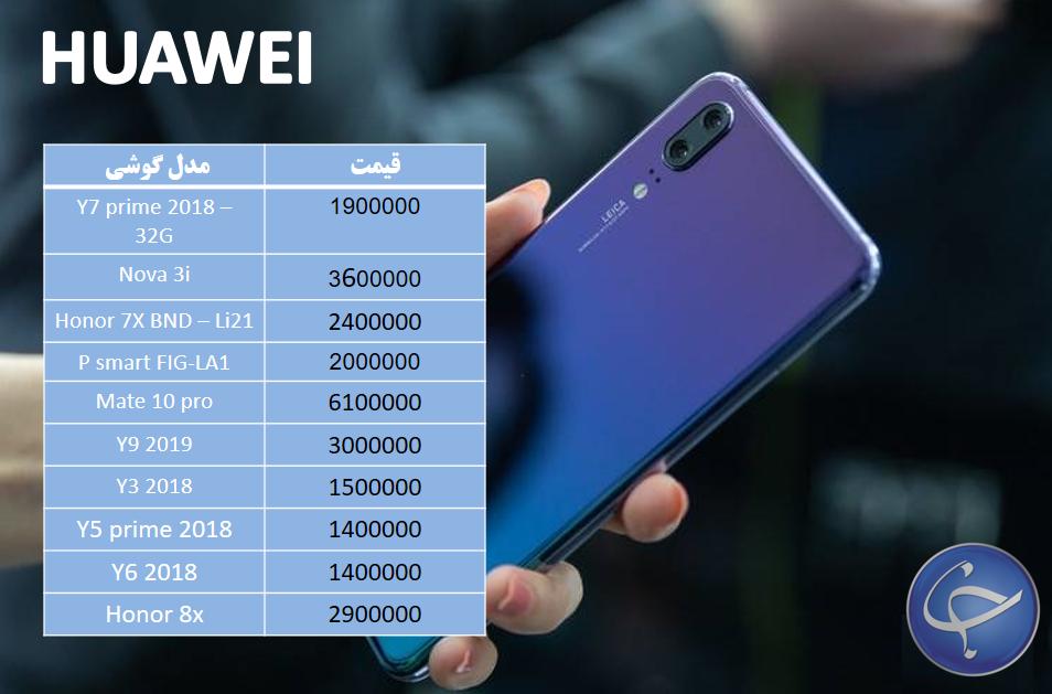 آخرین قیمت تلفن همراه در بازار + جدول - 10