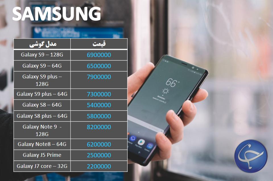 آخرین قیمت تلفن همراه در بازار + جدول - 7