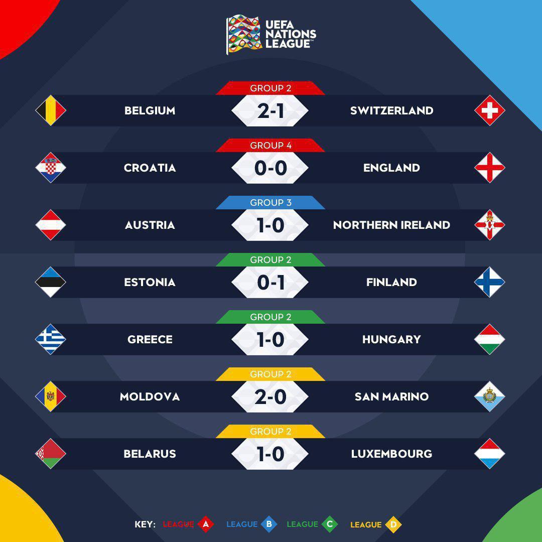 لیگ ملتهای اروپا جدال کرواسی برابر سهشیرها برنده نداشت/ پیروزی شیاطین سرخ با درخشش لوکاکو - 5