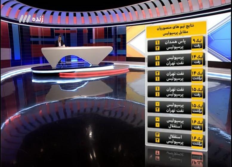 برنامه نود؛ کنایه فردوسی پور به دعوت شدن احمدزاده به تیم ملی/ ماجرای قتل 2 هوادار پرسپولیس - 8