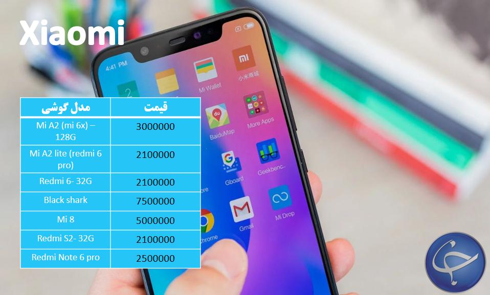 آخرین قیمت تلفن همراه در بازار + جدول - 11