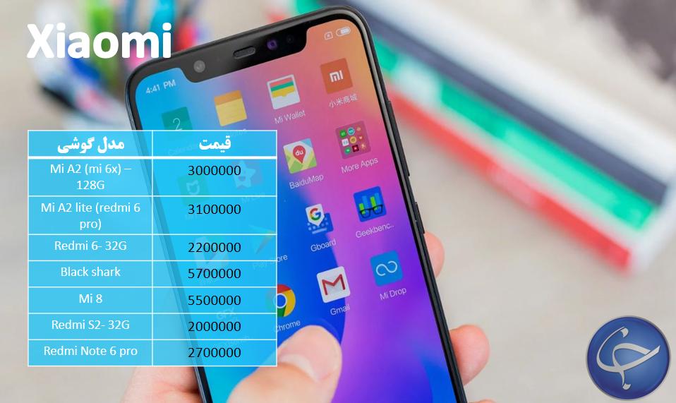 آخرین قیمت تلفن همراه در بازار + جدول - 16