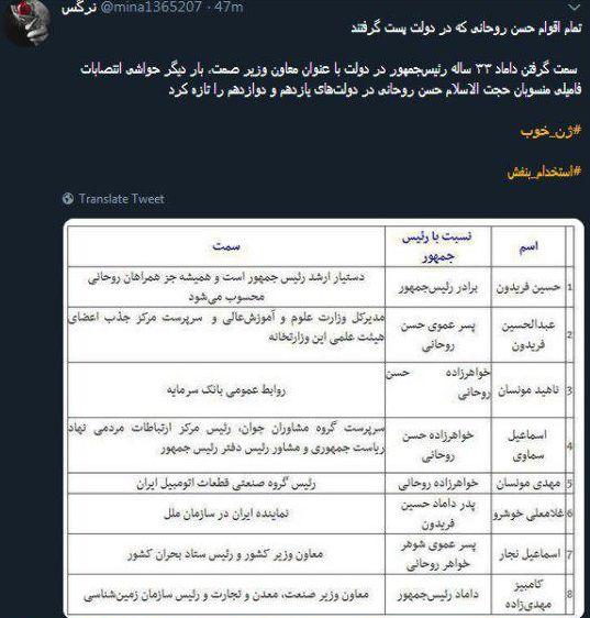 واکنشها به انتصاب داماد رئیسجمهوری به معاونت وزیر؛ کلید روحانی قفل شاه داماد را باز کرد - 5