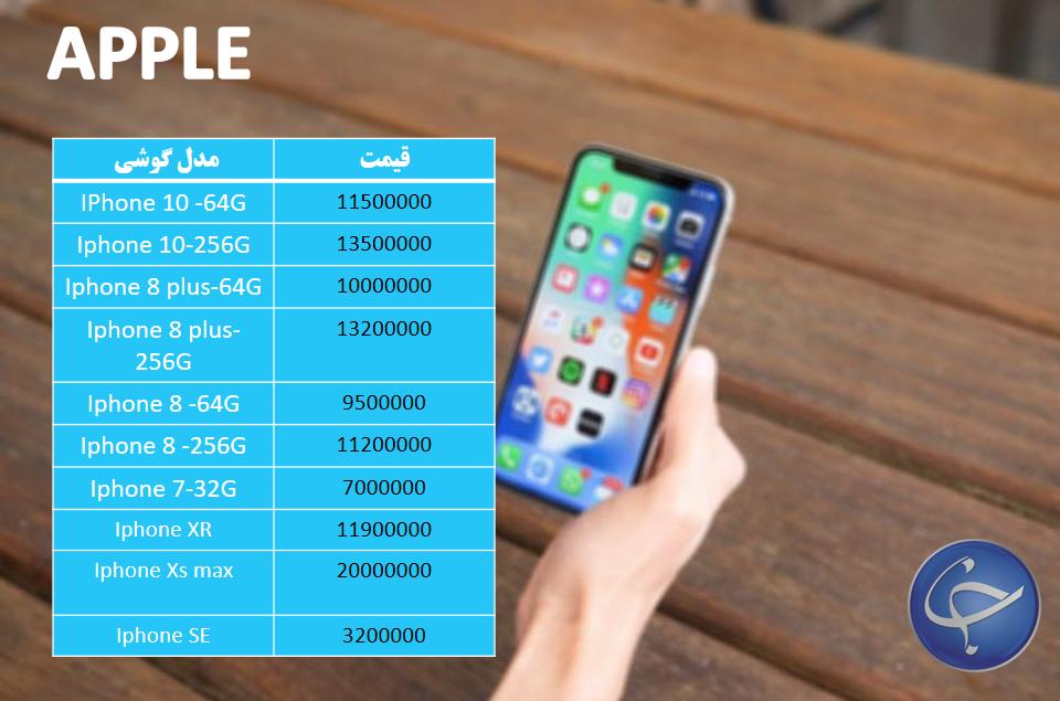 آخرین قیمت تلفن همراه در بازار + جدول - 6