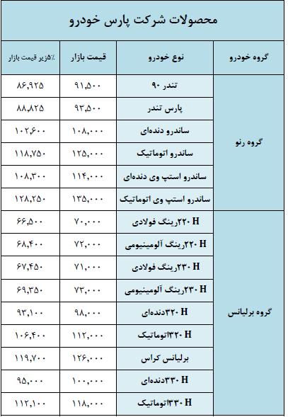 لیست قیمت حاشیه بازار خودروهای سایپا و پارس خودرو (+جدول) - 5