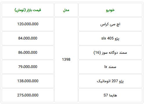 کدام محصولات ایران خودرو با مدل ۹۸ وارد بازار شدند (+ قیمت) - 5