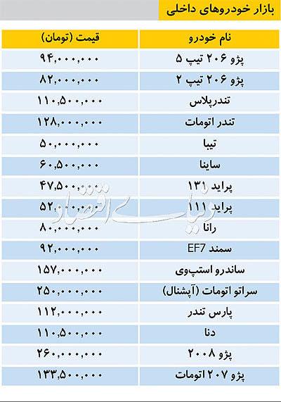 قیمت خودروهای داخلی - 2