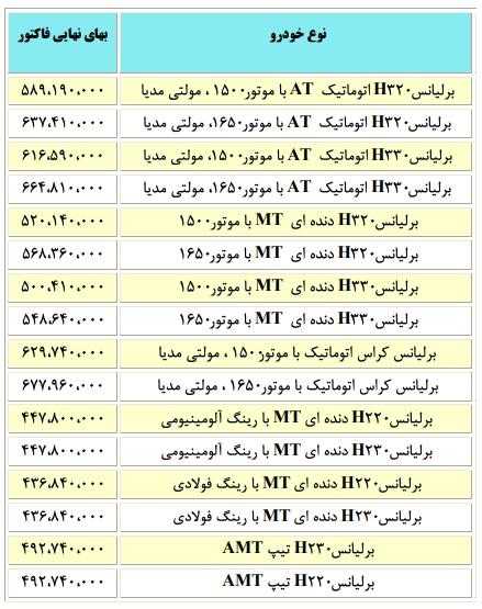 قیمت رسمی محصولات سایپا بدون افزایش اعلام شد + جدول - 11
