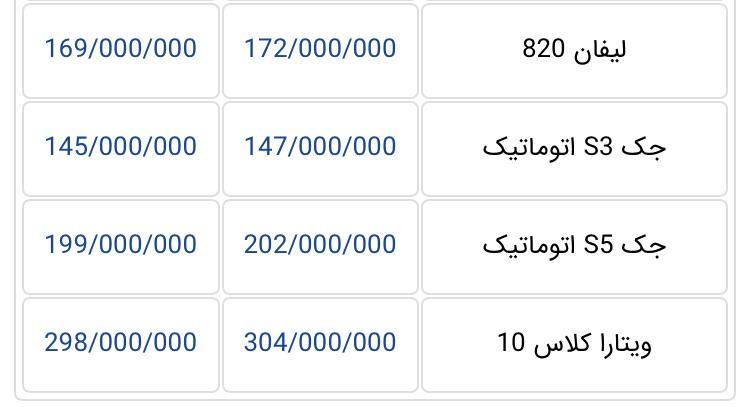 جدیدترین قیمت خودرو در بازار تهران؛ کاهش جزئی قیمت ها در پی رکود زمستانی - 10