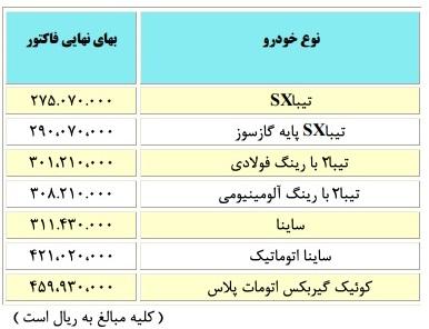 قیمت رسمی محصولات سایپا بدون افزایش اعلام شد + جدول - 5
