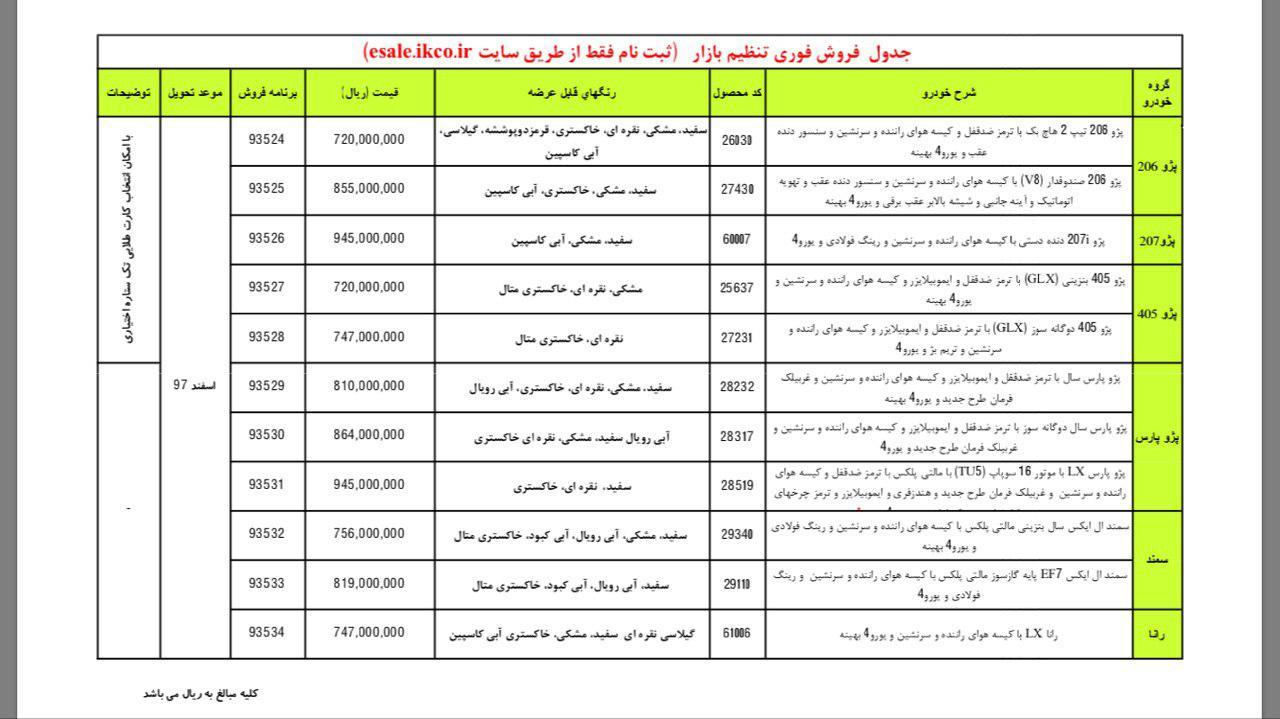 کاهش قیمت پژو ۴۰۵ در شرایط فروش فوری ایران خودرو - اسفند ۹۷ [به روز رسانی نهم] - 22