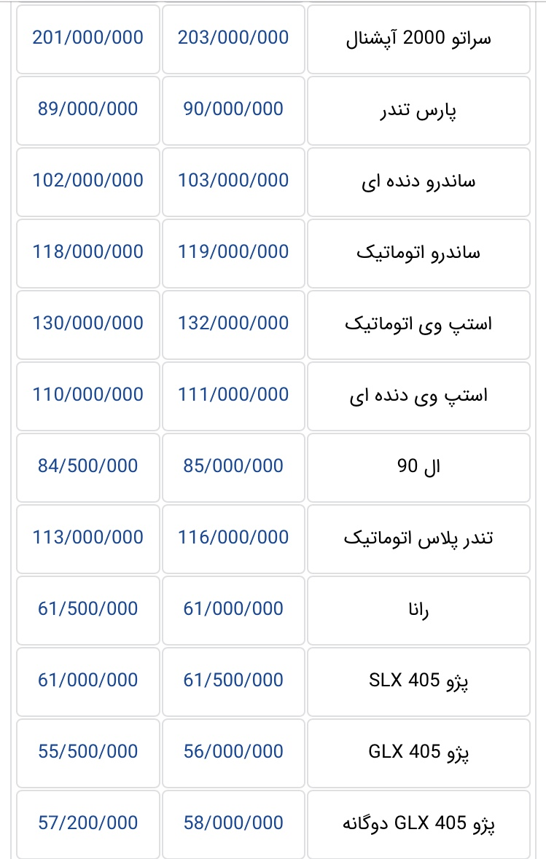 جدیدترین قیمت خودرو در بازار تهران؛ کاهش جزئی قیمت ها در پی رکود زمستانی - 4