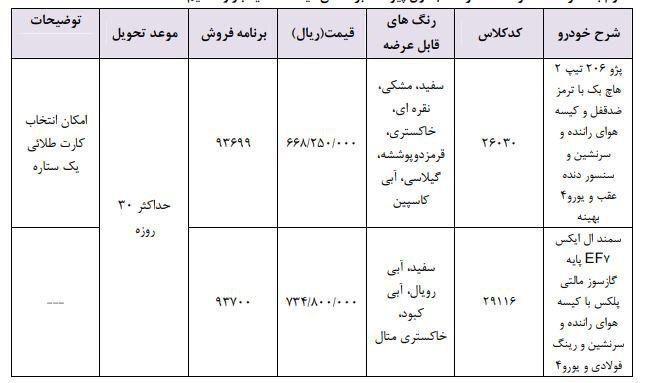 کاهش قیمت پژو ۴۰۵ در شرایط فروش فوری ایران خودرو - اسفند ۹۷ [به روز رسانی نهم] - 32