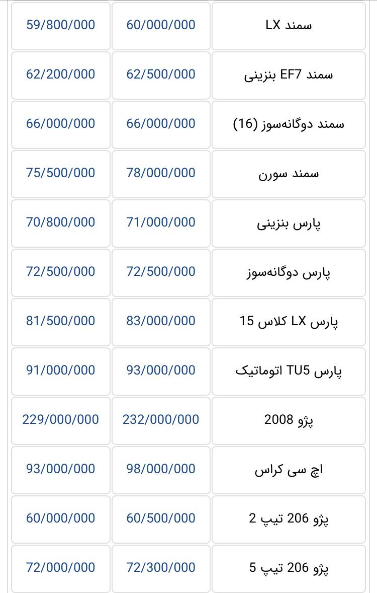 جدیدترین قیمت خودرو در بازار تهران؛ کاهش جزئی قیمت ها در پی رکود زمستانی - 6