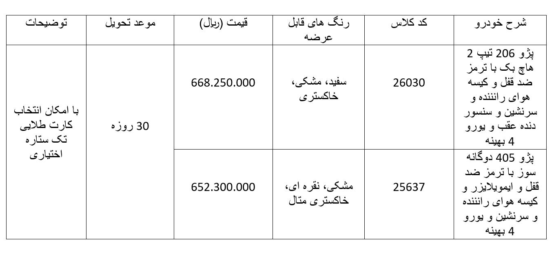 کاهش قیمت پژو ۴۰۵ در شرایط فروش فوری ایران خودرو - اسفند ۹۷ [به روز رسانی نهم] - 40