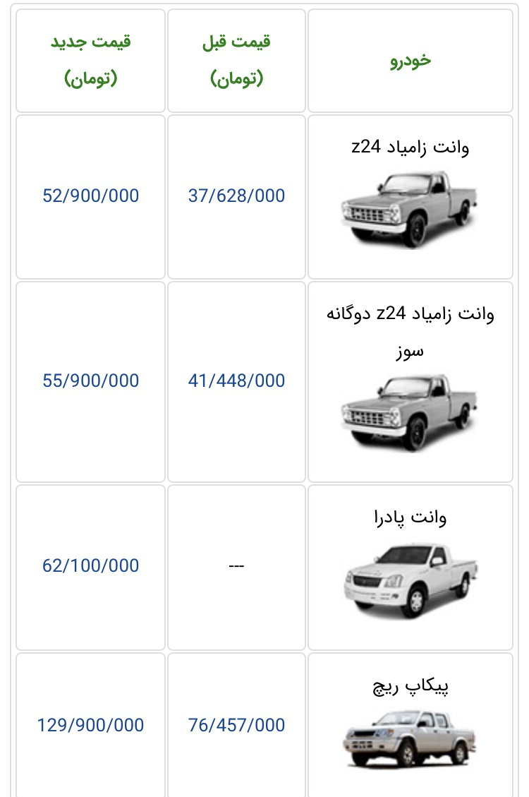 قیمت جدید وانت زامیاد توسط شرکت سایپا اعلام شد - آذر 97 - 2