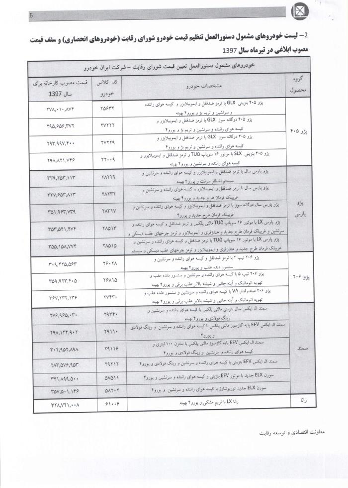 فرمول تعیین قیمت خودروهای انحصاری توسط شورای رقابت اعلام شد - 31