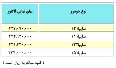 قیمت رسمی محصولات سایپا بدون افزایش اعلام شد + جدول - 3