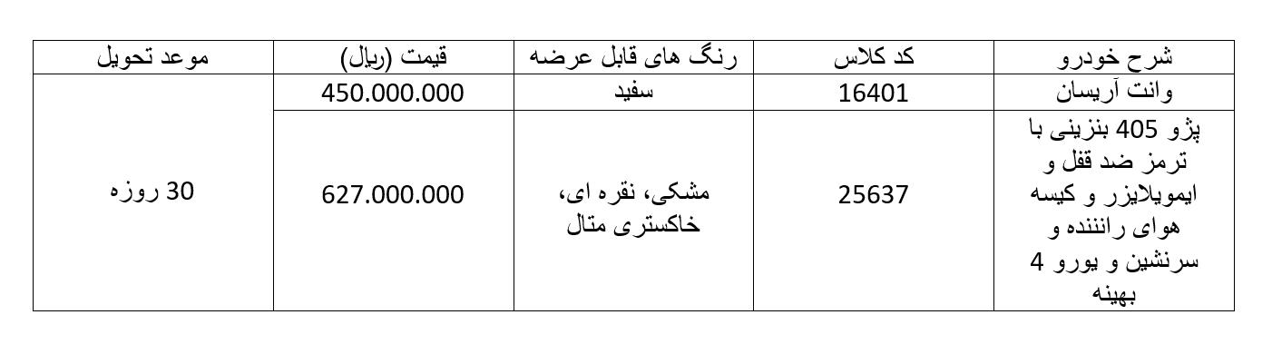 کاهش قیمت پژو ۴۰۵ در شرایط فروش فوری ایران خودرو - اسفند ۹۷ [به روز رسانی نهم] - 37