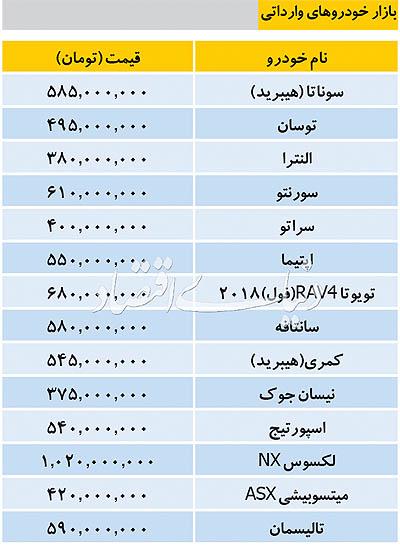 بازار خودروهای وارداتی - ۱۳۹۷/۱۲/۰۱ - 1