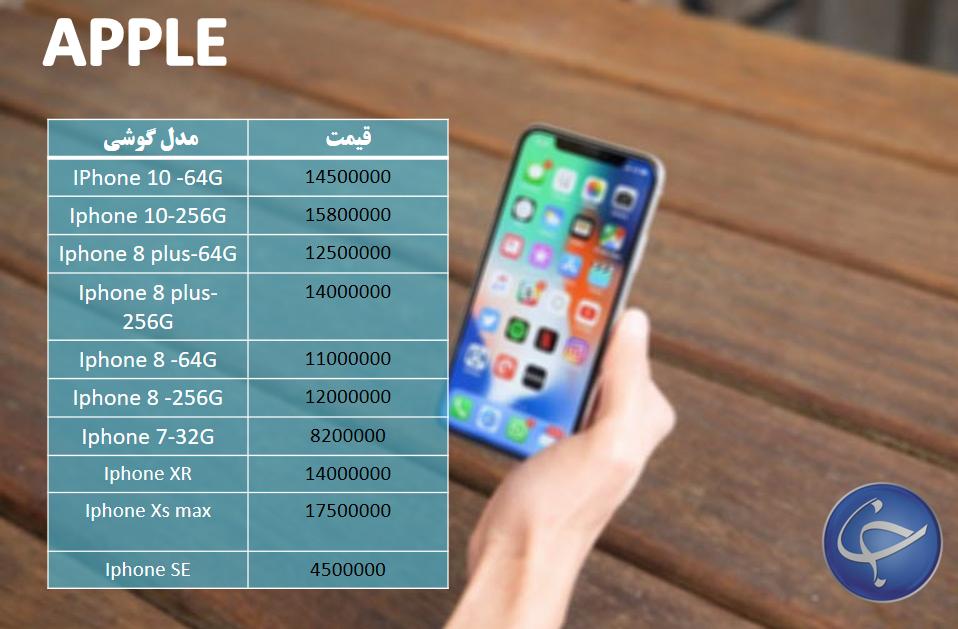 آخرین قیمت تلفن همراه در بازار +جدول - 6