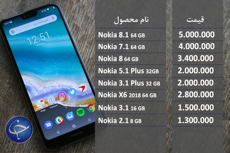 آخرین قیمت تلفن همراه در بازار ایران+جدول - 17