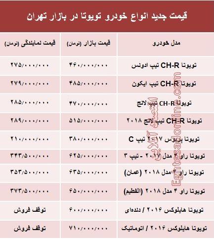قیمت جدید انواع خودرو تویوتا در بازار تهران +جدول - 2