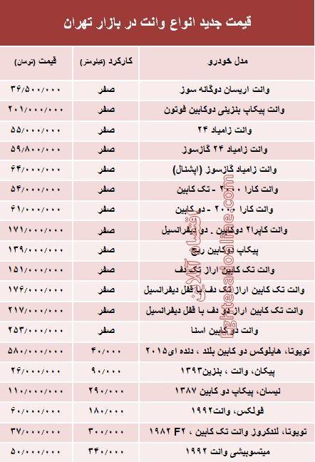 قیمت جدید انواع وانت در بازار تهران +جدول - 2