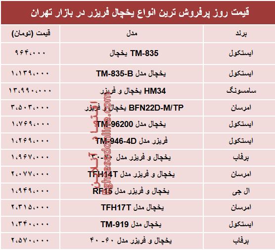 قیمت انواع یخچال فریزر دربازار تهران؟ +جدول - 2