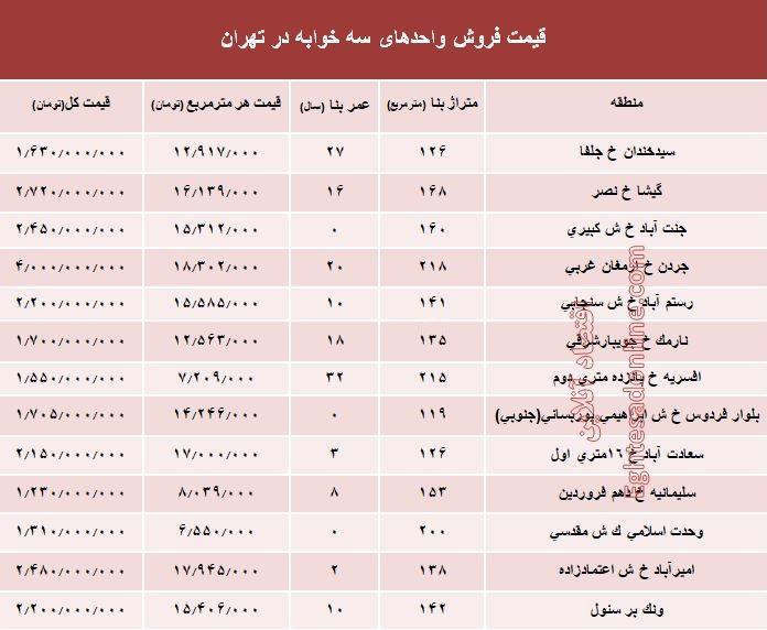 آپارتمان سه خوابه در تهران چند؟ +جدول - 2