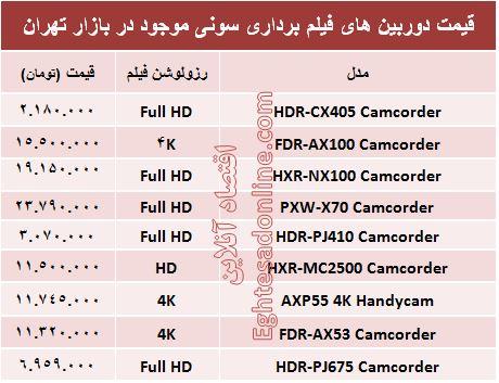 قیمت انواع دوربین فیلم برداری سونی +جدول - 2