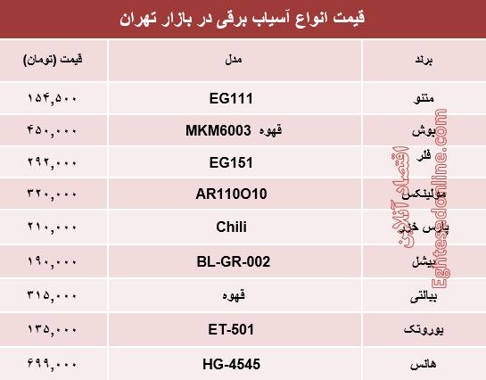 قیمت انواع آسیاب برقی در بازار تهران؟ +جدول - 2