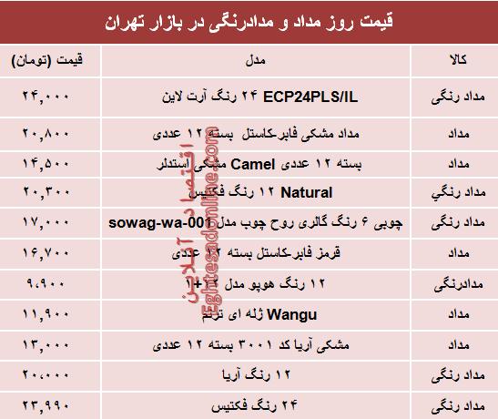 قیمت مداد و مدادرنگی در بازار تهران چند؟ +جدول - 2