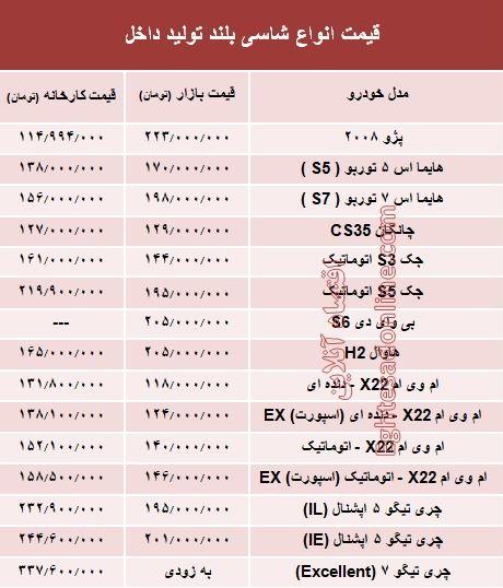 قیمت انواع شاسی بلند تولید داخل +جدول - 2