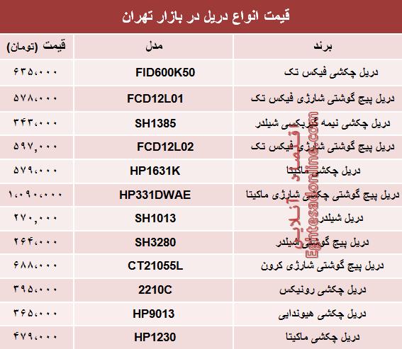 قیمت انواع دریل در بازار تهران چند؟ +جدول - 2