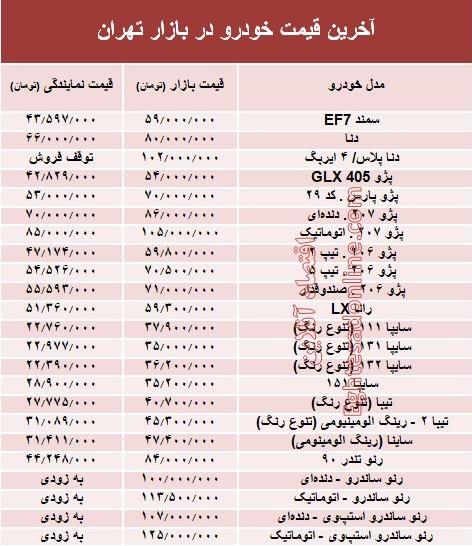 آخرین قیمت خودرو در بازار تهران +جدول - 2