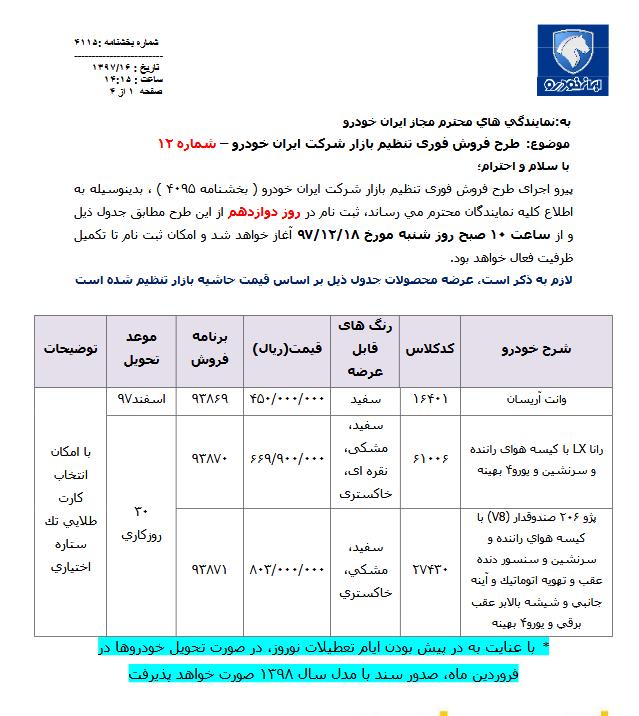 آغاز طرح فروش فوری ۳خودروی ایران خودرو با مدل۹۸ +جدول - 4