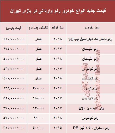 قیمت جدید انواع خودروی رنو در بازار تهران +جدول - 2