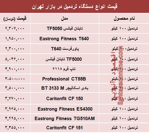 قیمت انواع تردمیل در بازار تهران؟ +جدول - 2