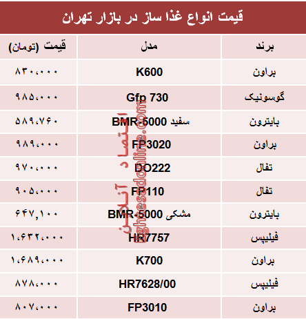 قیمت انواع غذا ساز در بازار تهران؟ +جدول - 2