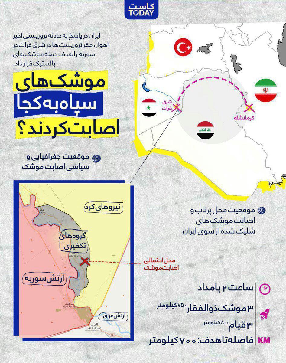 اینفوگرافی/ موشکهای سپاه در پاسخ به حمله تروریستی اهواز، به کجا اصابت کردند؟ - 0