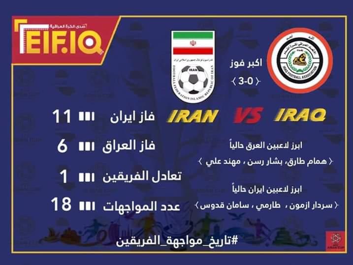 برتری قاطع ایران مقابل عراق در آمار / عکس - 7