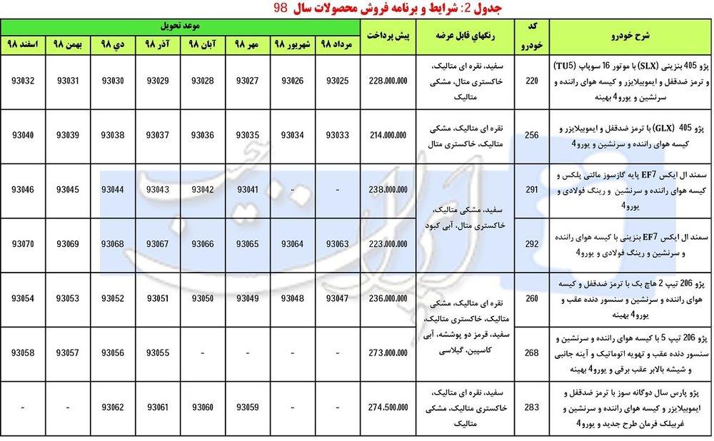 زمان آغاز دور جدید پیشفروش محصولات ایران خودرو - 4