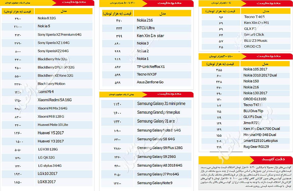 قیمت روز گوشیهای همراه در بازار امروز ۹ بهمن ۹۷ - 1