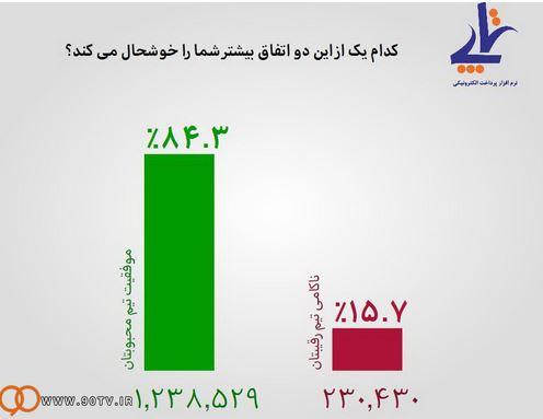 آنچه در نود گذشت؛ از مصاحبه جذاب هاشم و حنیف تا یاشاسین ایران! - 57