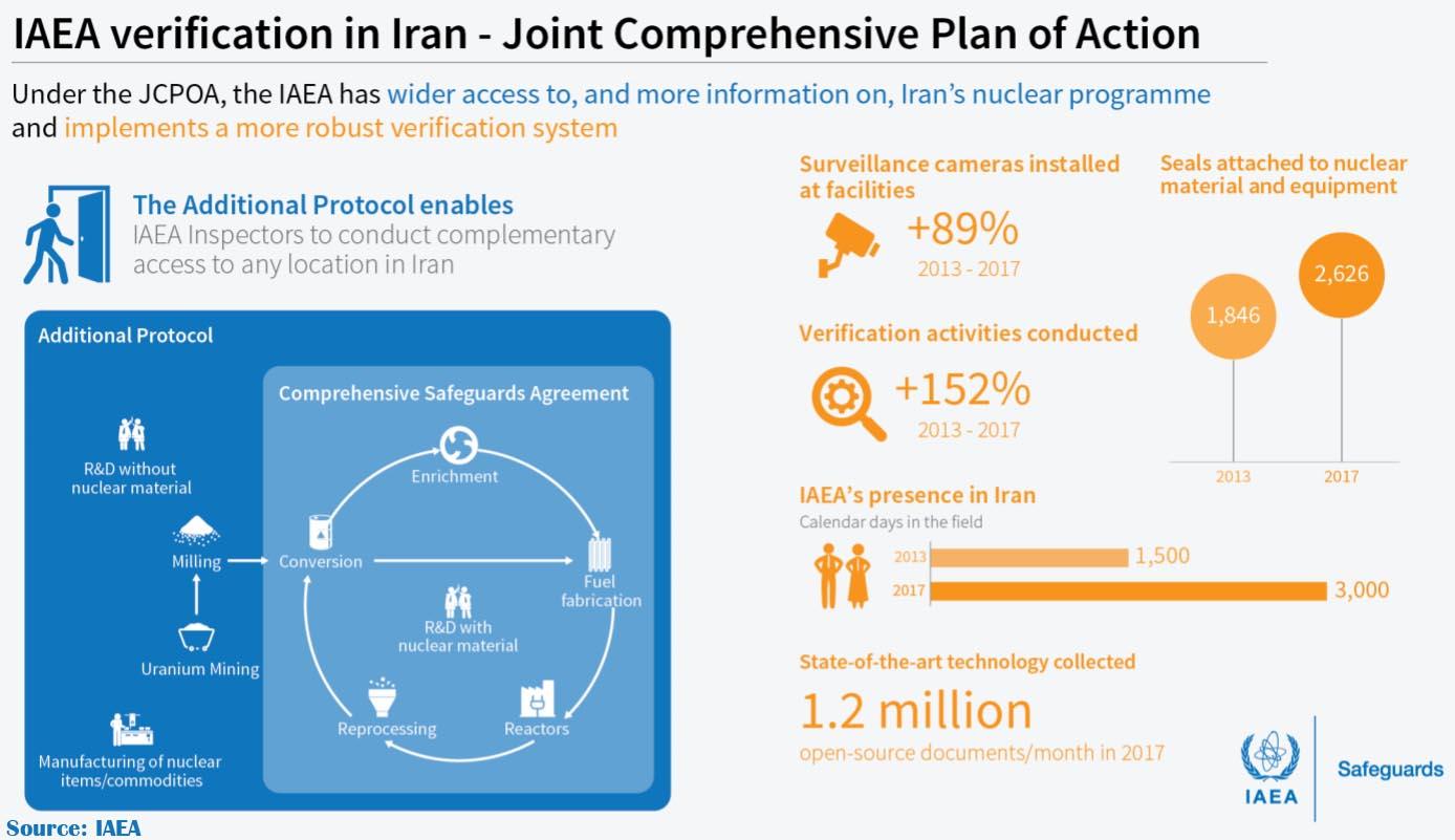 گاف تازه نتانیاهو: آژانس فقط ۱۲ بار از ایران بازرسی کرده! - 9