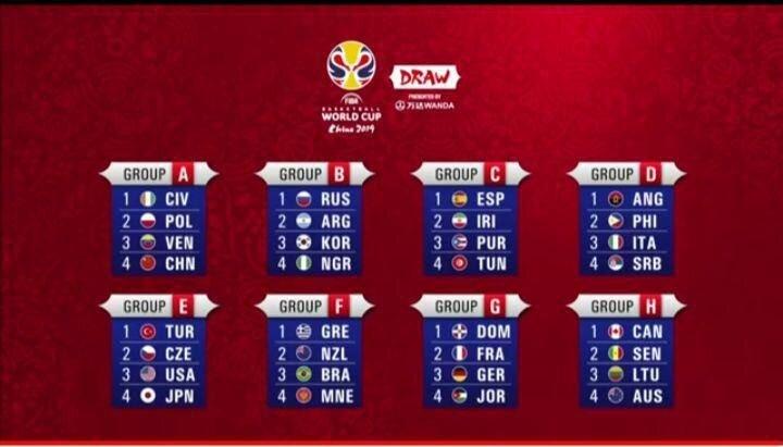 جام جهانی بسکتبال چین؛ ایران در گروه C قرار گرفت