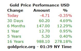افزایش قیمت نفت و کاهش بهای طلا در بازارهای جهانی - 9